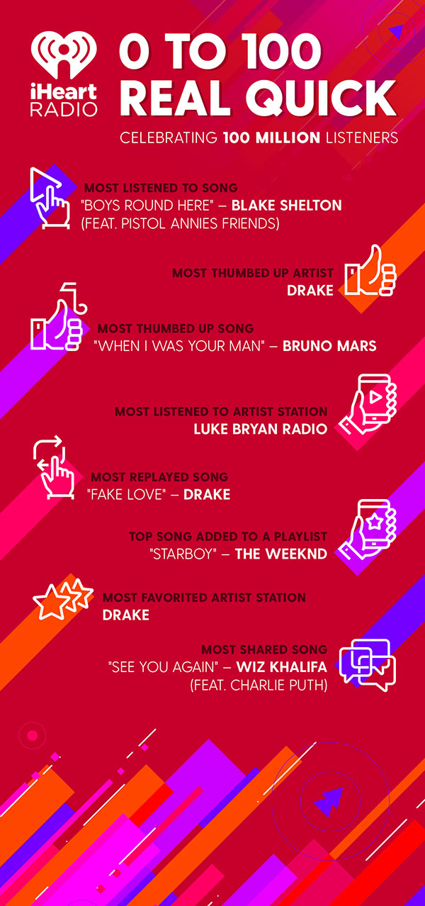 how to get a station on iheartradio